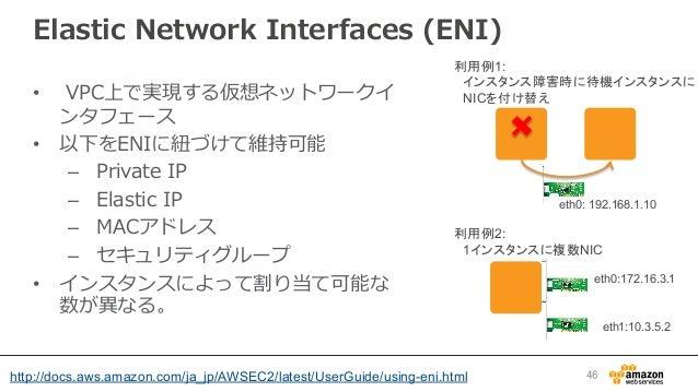 Elastic Network Interfaces (ENI) •  VPC上で実現する仮想ネットワークイ ンタフェース • 以下をENIに紐紐づけて維持可能 –  Private IP –  Elastic IP –...
