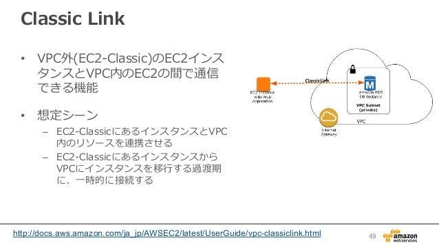Classic Link  • VPC外(EC2-‐‑‒Classic)のEC2インス タンスとVPC内のEC2の間で通信 できる機能 • 想定シーン – EC2-‐‑‒ClassicにあるインスタンスとVPC 内のリソースを連携させ...
