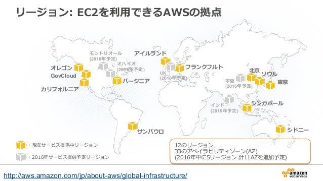 リージョン: EC2を利利⽤用できるAWSの拠点 シドニー シンガポール アイルランド バージニア オレゴン カリフォルニア GovCloud サンパウロ フランクフルト 北北京 インド (2016年年予定) 東京 ソウルUK (2016年年...