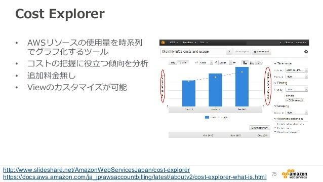 Cost Explorer • AWSリソースの使⽤用量量を時系列列 でグラフ化するツール • コストの把握に役⽴立立つ傾向を分析 • 追加料料⾦金金無し • Viewのカスタマイズが可能 75 http://www.slidesh...