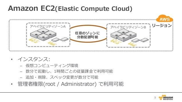 Amazon EC2(Elastic Compute Cloud) • インスタンス: – 仮想コンピューティング環境 – 数分で起動し、1時間ごとの従量量課⾦金金で利利⽤用可能 – 追加・削除、スペック変更更が数分で可能 • ...