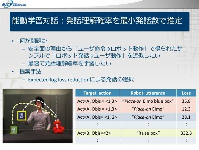 能動学習対話:発話理解確率を最小発話数で推定 • 何が問題か – 安全面の理由から「ユーザ命令→ロボット動作」で得られたサ ンプルで「ロボット発話→ユーザ動作」を近似したい – 最速で発話理解確率を学習したい • 提案手法 – Expected...