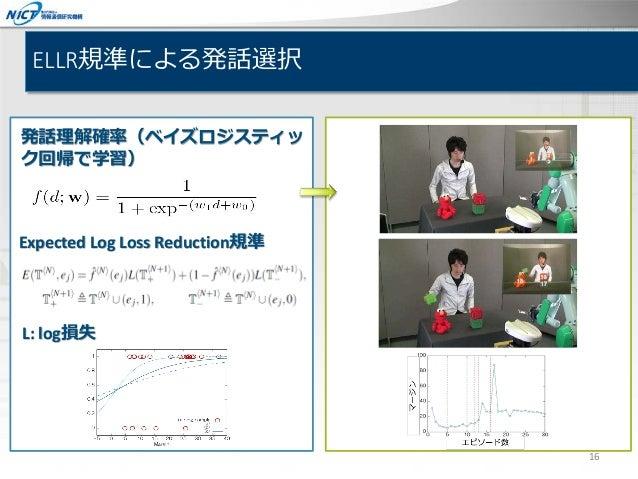 ELLR規準による発話選択 Expected Log Loss Reduction規準 発話理解確率(ベイズロジスティッ ク回帰で学習) L: log損失 16