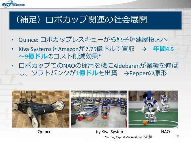 (補足)ロボカップ関連の社会展開 • Quince: ロボカップレスキューから原子炉建屋投入へ • Kiva SystemsをAmazonが7.75億ドルで買収 → 年間4.5 ~9億ドルのコスト削減効果* • ロボカップでのNAOの採用を機に...