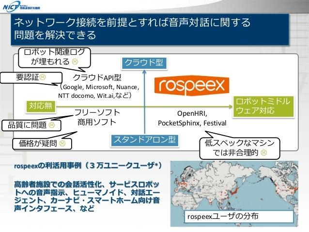 ネットワーク接続を前提とすれば音声対話に関する 問題を解決できる クラウドAPI型 (Google, Microsoft, Nuance, NTT docomo, Wit.ai,など) フリーソフト 商用ソフト OpenHRI, PocketS...