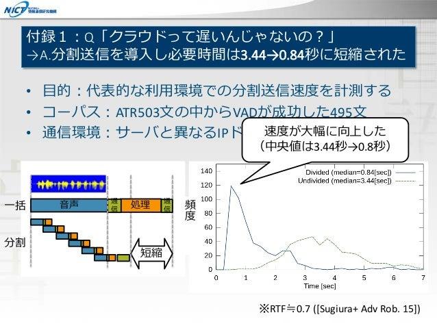付録1:Q「クラウドって遅いんじゃないの?」 →A.分割送信を導入し必要時間は3.44→0.84秒に短縮された • 目的:代表的な利用環境での分割送信速度を計測する • コーパス:ATR503文の中からVADが成功した495文 • 通信環境:サ...