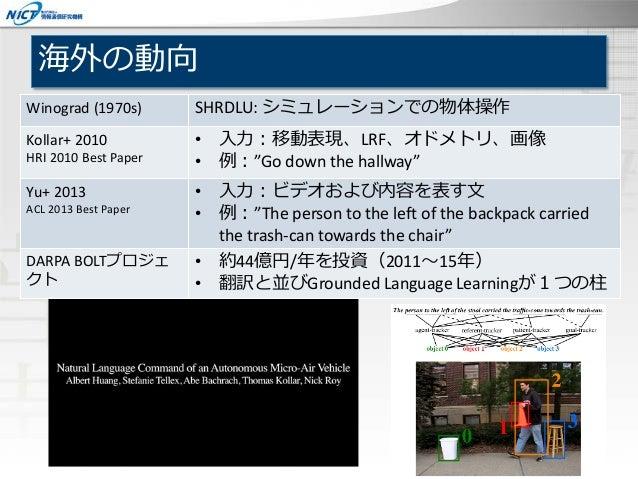 """海外の動向 Winograd (1970s) SHRDLU: シミュレーションでの物体操作 Kollar+ 2010 HRI 2010 Best Paper • 入力:移動表現、LRF、オドメトリ、画像 • 例:""""Go down the hal..."""