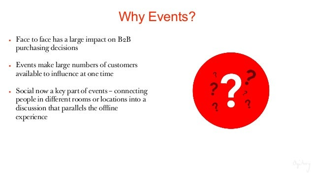 How To Drive Social Leads From Events Slide 2