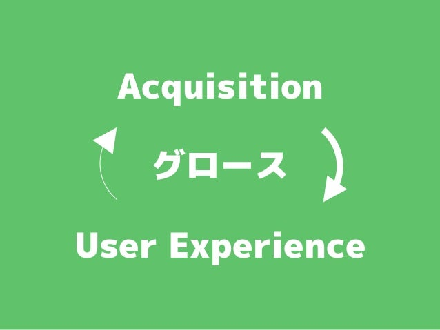 Retention Acquisition グロース User Experience