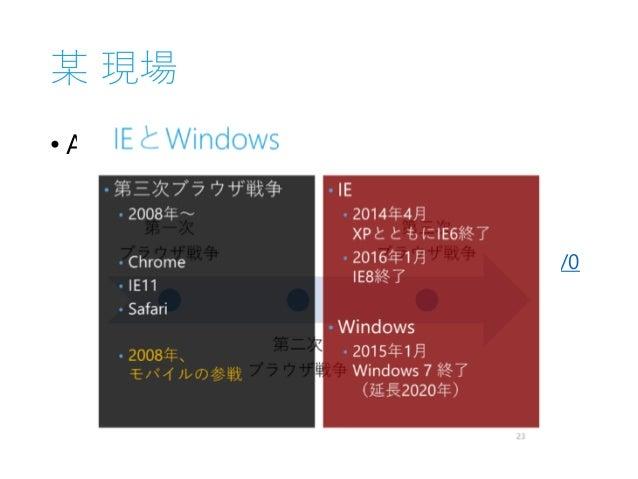 某 現場 • ASP.NET MVC を社内で広める活動 • CLR/H in Tokyo 第5回 でWebの概要と ASP.NET MVCについて話してきました #clrhtky5 - KatsuYuzuのブログ • http://katsu...
