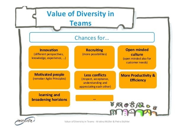 diversity in multi cultural teams creates potential We know intuitively that diversity matters it's also increasingly clear that it makes sense in purely business terms our latest research finds that companies in.