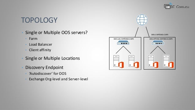 ... OFFICE ONLINE SERVER; 5. OOTW WITHOUT/WITH OOS; 6.