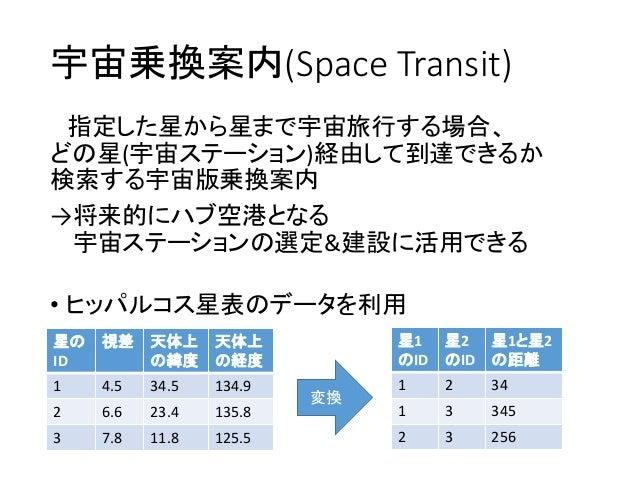 20160429nasa space transit