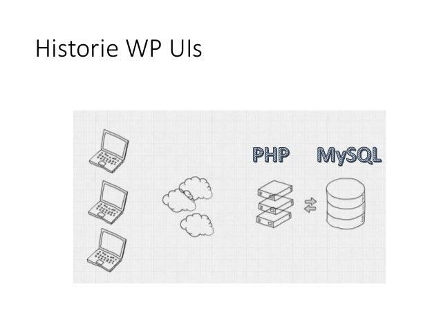 WordPress REST API + React + TypeScript Slide 3