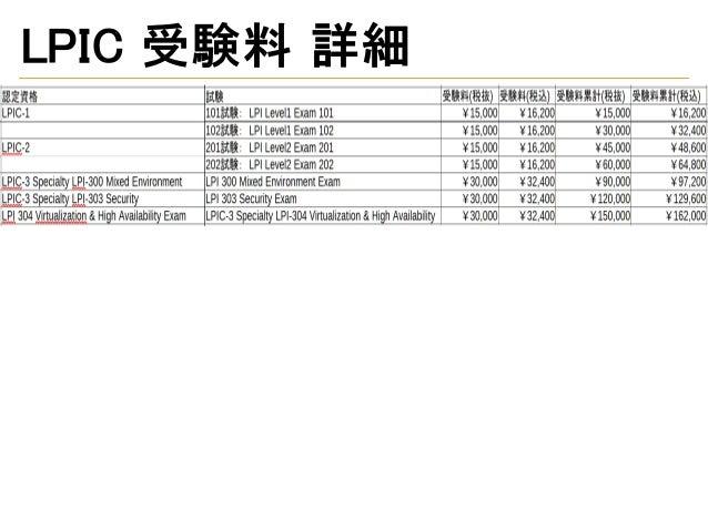 LPIC 受験料 詳細