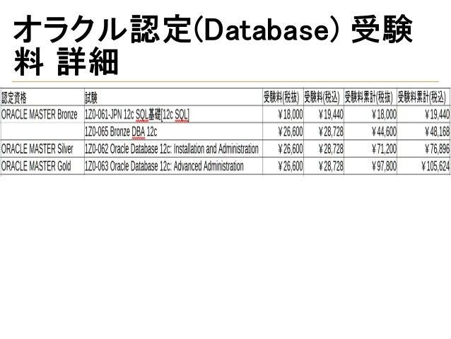 オラクル認定(Database) 受験 料 詳細