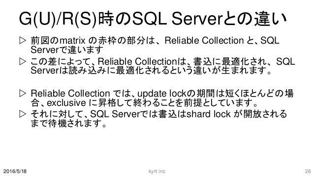 G(U)/R(S)時のSQL Serverとの違い  前図のmatrix の赤枠の部分は、 Reliable Collection と、SQL Serverで違います  この差によって、Reliable Collectionは、書込に最適化...