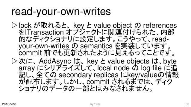 read-your-own-writes lock が取れると、 key と value object の references をITransaction オブジェクトに関連付けられた、内部 的なディクショナリに設定します。こうやって、re...