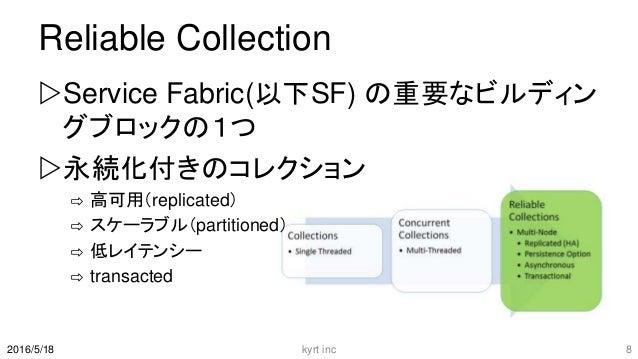 Reliable Collection Service Fabric(以下SF) の重要なビルディン グブロックの1つ 永続化付きのコレクション ⇨ 高可用(replicated) ⇨ スケーラブル(partitioned) ⇨ 低レイテン...