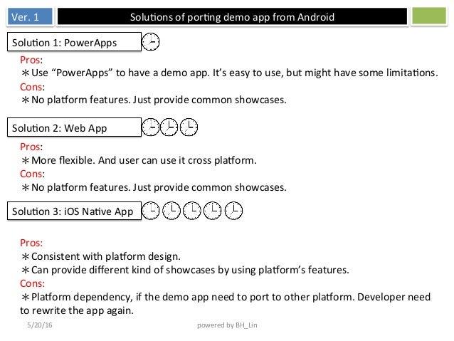 Ver.1  Solu+onsofpor+ngdemoappfromAndroid 5/20/16  poweredbyBH_Lin Solu+on1:PowerApps Solu+on2:WebApp Sol...