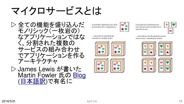 マイクロサービスとは  全ての機能を盛り込んだ モノリシック(一枚岩の) なアプリケーションではな く、分割された複数の サービスの組み合わせ でアプリケーションを作る アーキテクチャ  James Lewis が書いた Martin Fo...