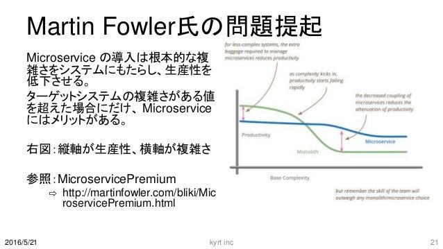 Martin Fowler氏の問題提起 Microservice の導入は根本的な複 雑さをシステムにもたらし、生産性を 低下させる。 ターゲットシステムの複雑さがある値 を超えた場合にだけ、 Microservice にはメリットがある。 右...