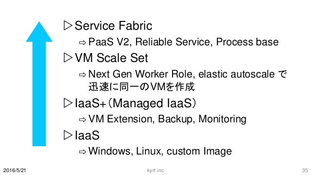 Service Fabric ⇨ PaaS V2, Reliable Service, Process base VM Scale Set ⇨ Next Gen Worker Role, elastic autoscale で 迅速に同一の...