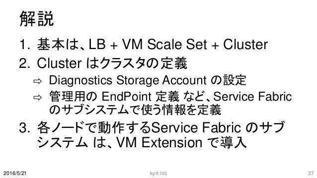 解説 1. 基本は、LB + VM Scale Set + Cluster 2. Cluster はクラスタの定義 ⇨ Diagnostics Storage Account の設定 ⇨ 管理用の EndPoint 定義 など、Service ...