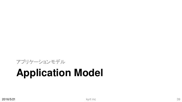 Application Model アプリケーションモデル 2016/5/21 kyrt inc 39