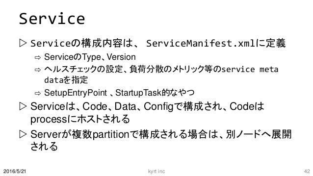 Service  Serviceの構成内容は、 ServiceManifest.xmlに定義 ⇨ ServiceのType、Version ⇨ ヘルスチェックの設定、負荷分散のメトリック等のservice meta dataを指定 ⇨ Set...