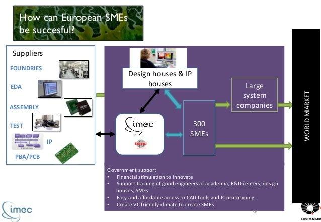 300 SMEs; 36.