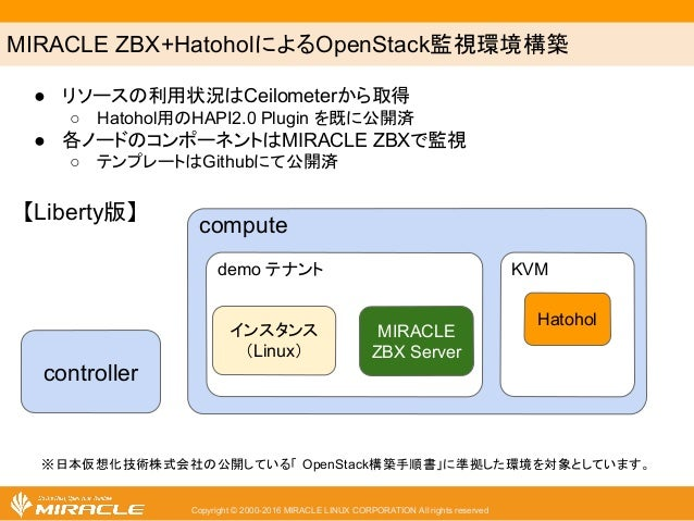 MIRACLE ZBX+HatoholによるOpenStack監視環境構築 Copyright © 2000-2016 MIRACLE LINUX CORPORATION All rights reserved ● リソースの利用状況はCeil...