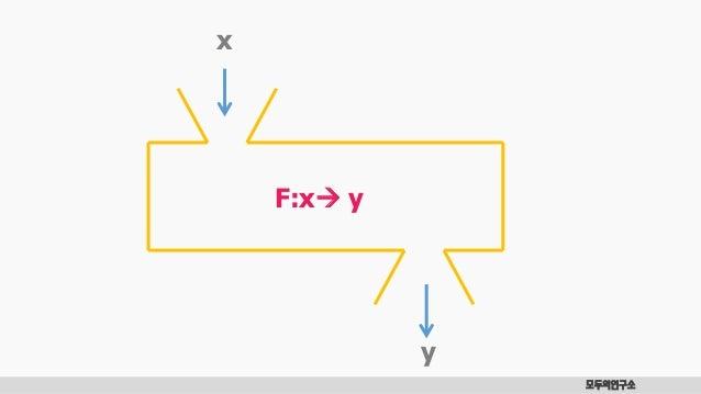 모두의연구소 x F:x y y