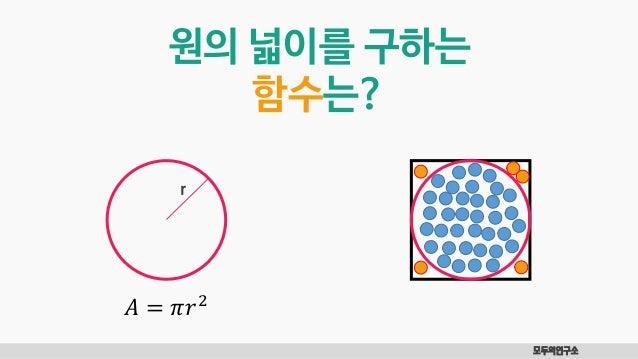 원의 넓이를 구하는 함수는? 모두의연구소 r 𝐴 = 𝜋𝑟2