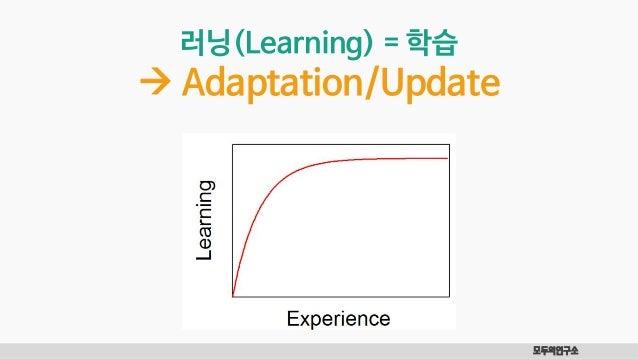 러닝(Learning) = 학습  Adaptation/Update 모두의연구소