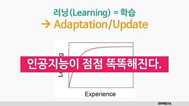 러닝(Learning) = 학습  Adaptation/Update 모두의연구소 인공지능이 점점 똑똑해진다.