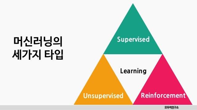 머신러닝의 세가지 타입 모두의연구소 Supervised Unsupervised Reinforcement Learning