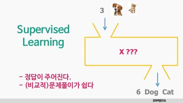 모두의연구소 3 X ??? 6 Dog Cat Supervised Learning - 정답이 주어진다. - (비교적)문제풀이가 쉽다