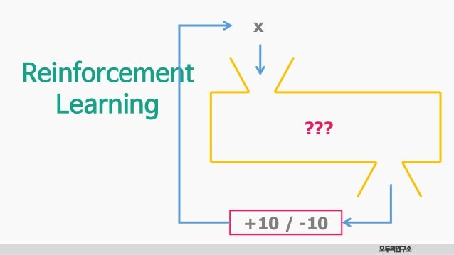 모두의연구소 x ??? +10 / -10 Reinforcement Learning
