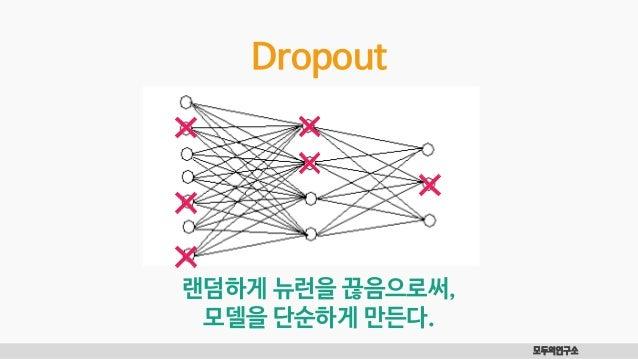 모두의연구소 Dropout 랜덤하게 뉴런을 끊음으로써, 모델을 단순하게 만든다.