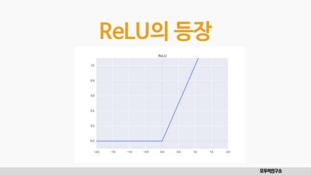 모두의연구소 ReLU의 등장