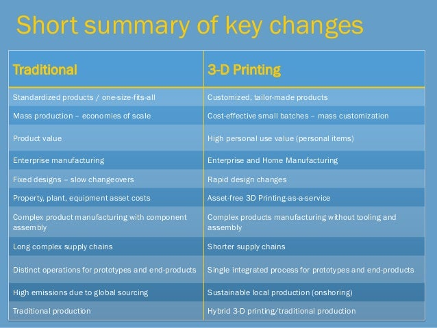 printer supply chain Is your supply chain ready for additive manufacturing  the supply chain performance dimension considers  some 3d printer suppliers have tried to copy the.