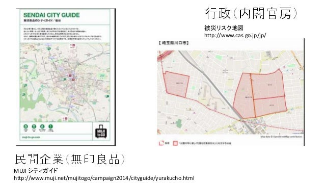 MUJI シティガイド http://www.muji.net/mujitogo/campaign2014/cityguide/yurakucho.html 被災リスク地図 http://www.cas.go.jp/jp/