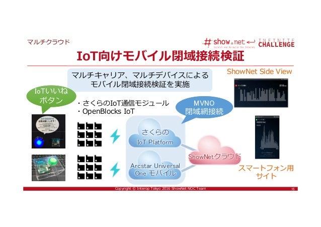 15Copyright © Interop Tokyo 2016 ShowNet NOC Team IoT向けモバイル閉域接続検証 マルチクラウド 15 ShowNetクラウド MVNO 閉域網接続 MVNO 閉域網接続 ShowNet Sid...