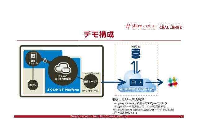 16Copyright © Interop Tokyo 2016 ShowNet NOC Team デモ構成 16 Outgoing Webhook Redis 用意したサーバの役割 ・Outgoing Webhookから飛んで来るjsonを受...