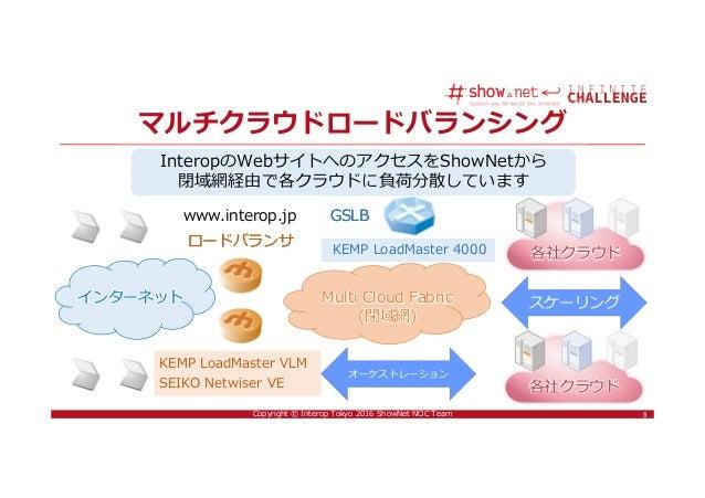 9Copyright © Interop Tokyo 2016 ShowNet NOC Team マルチクラウドロードバランシング 9 各社クラウド 各社クラウド Multi Cloud Fabric (閉域網) ロードバランサロードバランサ ...