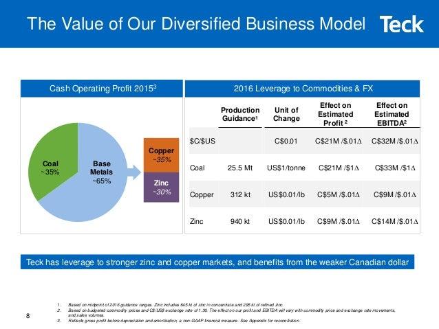 RBC Capital Markets, Global Mining & Metals Conference