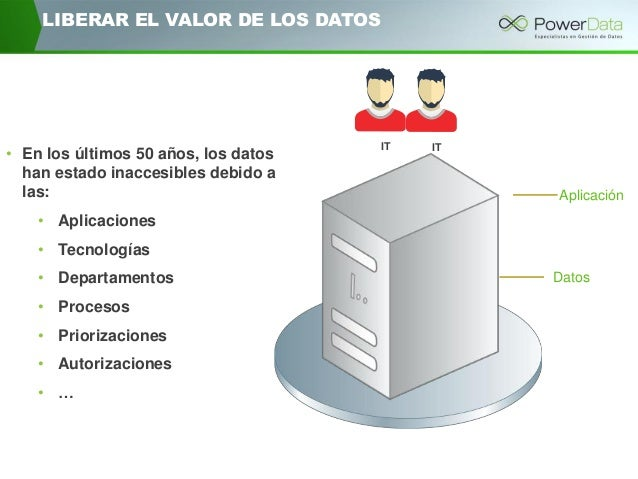 Transformación en una compañía DATA-DRIVEN - PowerData Slide 2