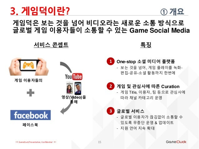 !!! GameDuck Presentation, Confidential !!! 게임덕은 보는 것을 넘어 비디오라는 새로운 소통 방식으로 글로벌 게임 이용자들이 소통할 수 있는 Game Social Media 서비스 콘셉...
