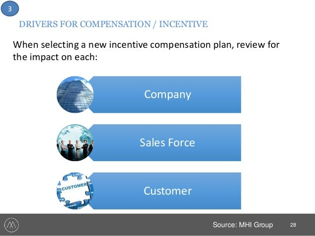 sales force compensation Learn how to build, improve, and maintain a strategic sales compensation plan that will push reps to focus on strategic priorities for senior executives and sales leaders alike, effectively aligning the interests of the sales force with evolving business priorities is an ongoing challenge.